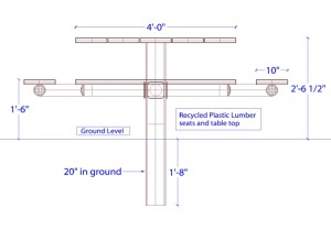 four seat picnic table dimensional layout image